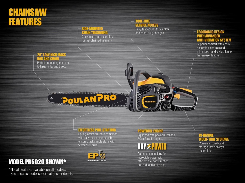 poulan pro 46cc chainsaw reviews