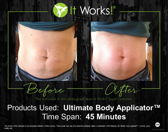 it works body applicator reviews