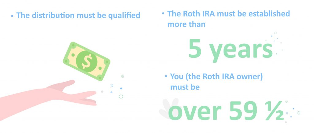 self directed ira llc reviews