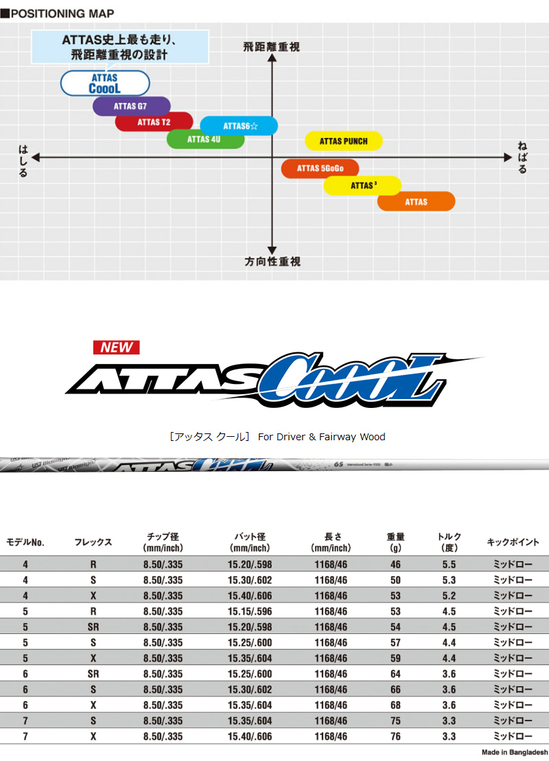 ust mamiya attas 6s review